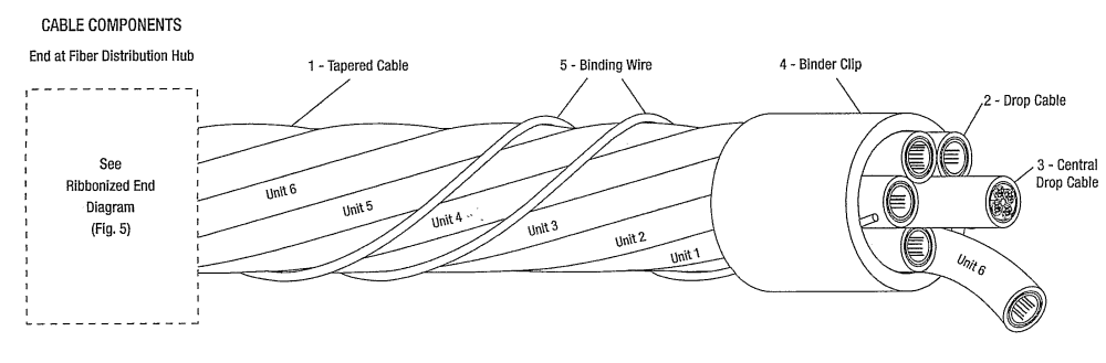 medium resolution of patent us20080193091 tapered cable for use in fiber to the optical fiber cable google patents on wiring home with fiber optic