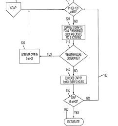 block diagram sbd tablet ticom wiring diagram today block diagram sbd cpap machine cpap design ticom [ 1698 x 2780 Pixel ]