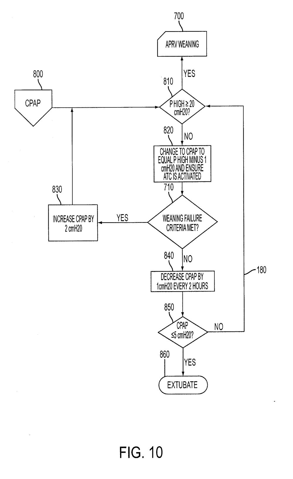 medium resolution of block diagram sbd tablet ticom wiring diagram today block diagram sbd cpap machine cpap design ticom