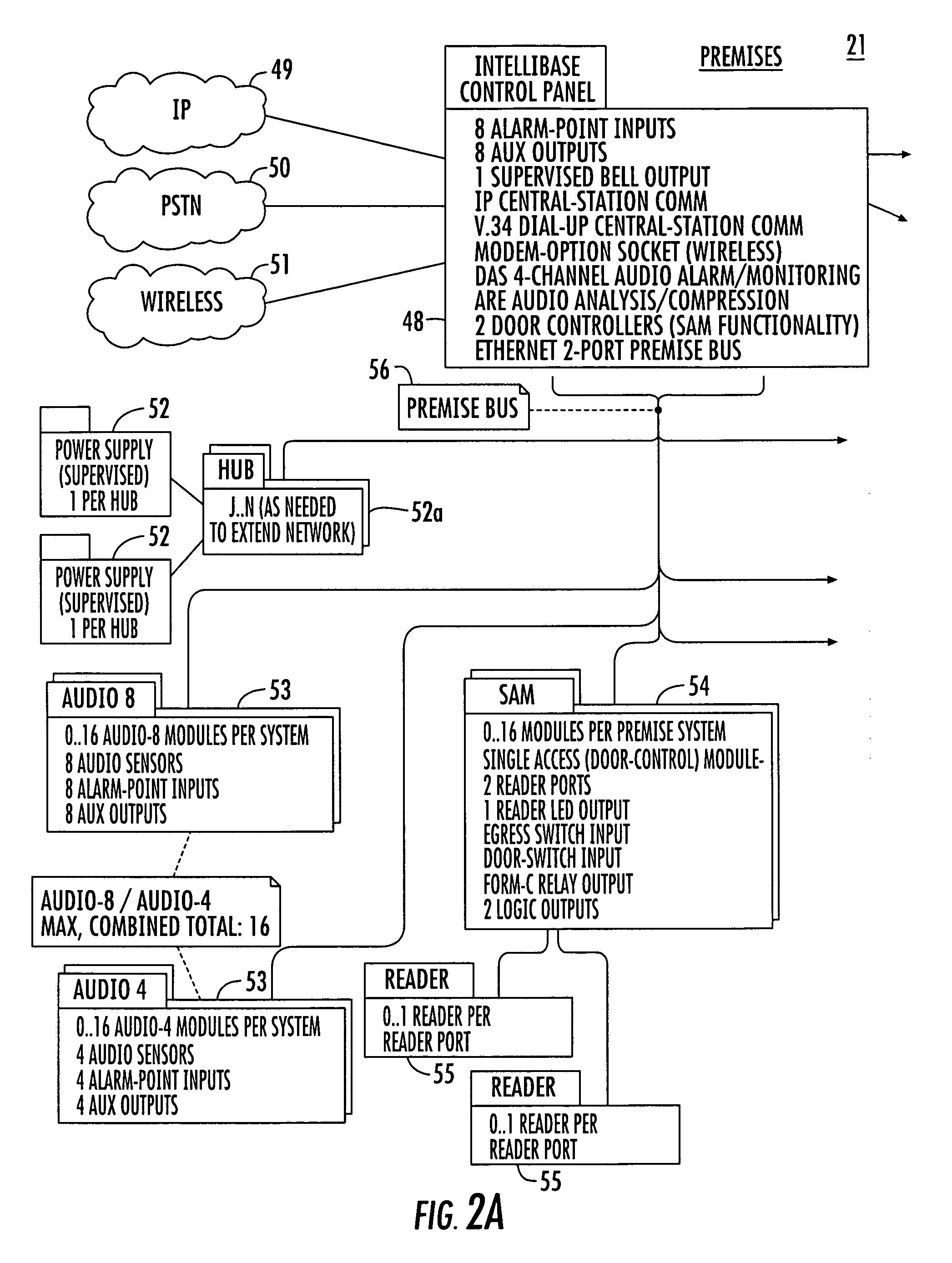 Sonitrol Wiring Diagram : 23 Wiring Diagram Images