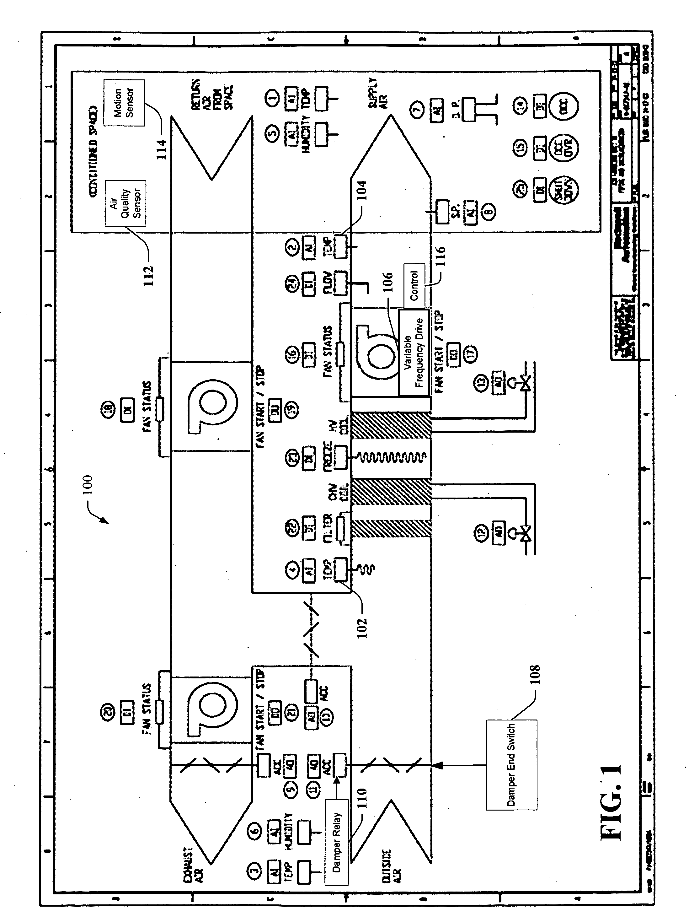 Air Handling Unit Variable Frequency Drive For Air Handling Unit