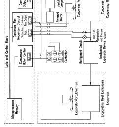 evaporator fan wiring diagram gallery 05 r1 engine diagram html [ 2058 x 2938 Pixel ]