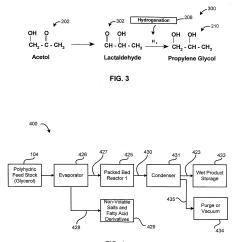 Propylene Phase Diagram Human Evolution Tree Patent Us20100019192 Method Of Producing Lower Alcohols