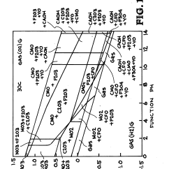Pourbaix Diagram Fe Cat5 Jack Wiring Patent Us20100084052 Compositions Of Corrosion Resistant