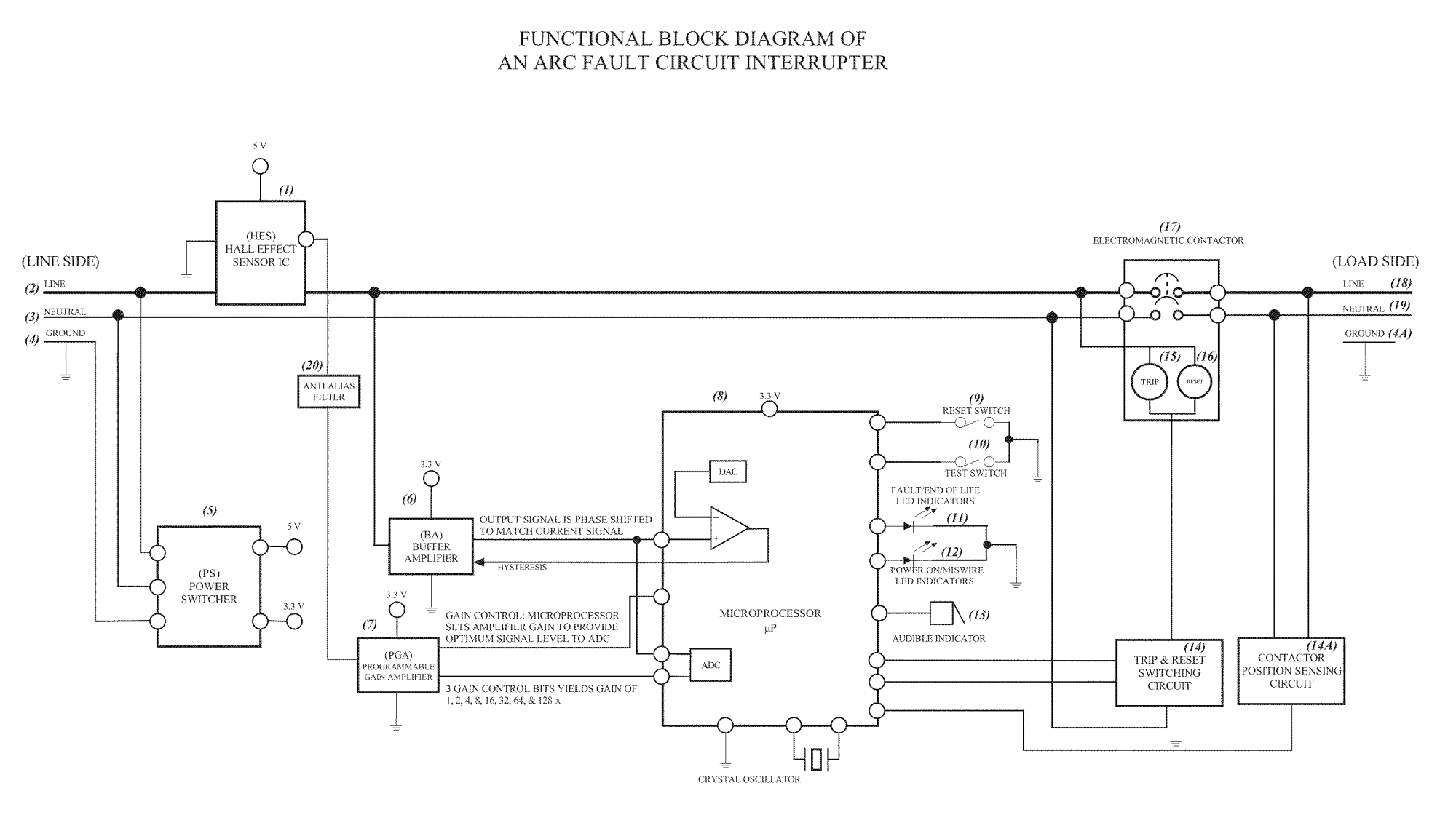 hight resolution of patent us20100097733 arc fault circuit interrupter afci circuit breaker wiring wiring square d afci