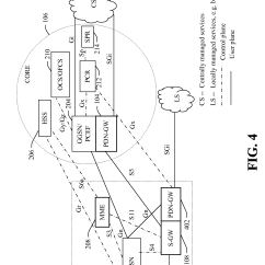 Umts Network Architecture Diagram Briggs And Stratton V Twin Wiring Patent Us20100232353 New Architectural Model For Lte
