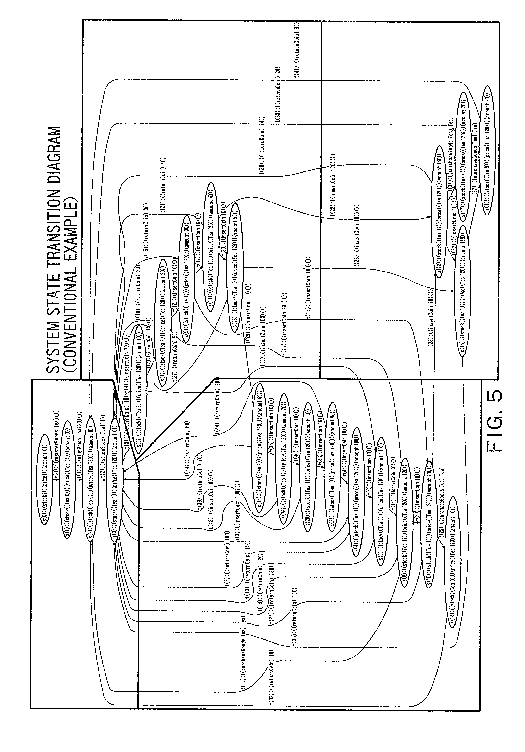 state transition testing example diagram automotive wiring patent us20100235685 device and method for generating