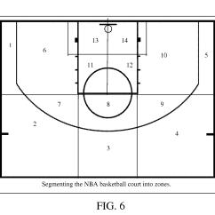 Netball Court Measurement Diagram Kenwood Kdc Mp242 Wiring 2 Blank Basketball New Calendar Template Site