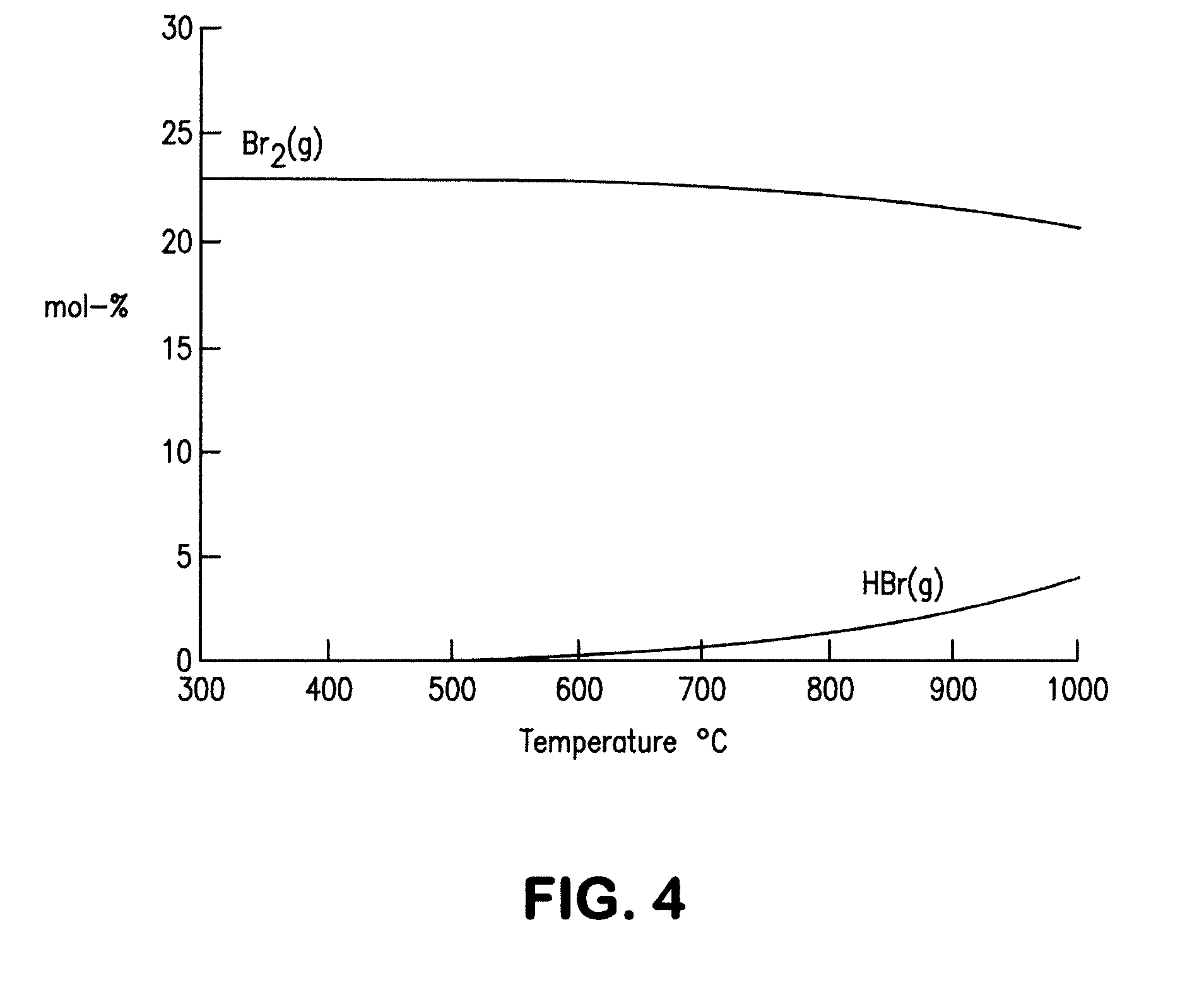 hight resolution of photos of hydrogen gas with bromine gas