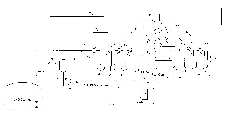 Gas Compressor Boil Off Gas Compressor For Lng Plant
