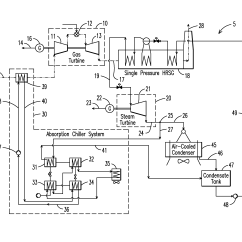 Flow Diagram Refrigeration Cycle Home Theater Speaker Wiring Patent Us20110088399 Combined Power Plant