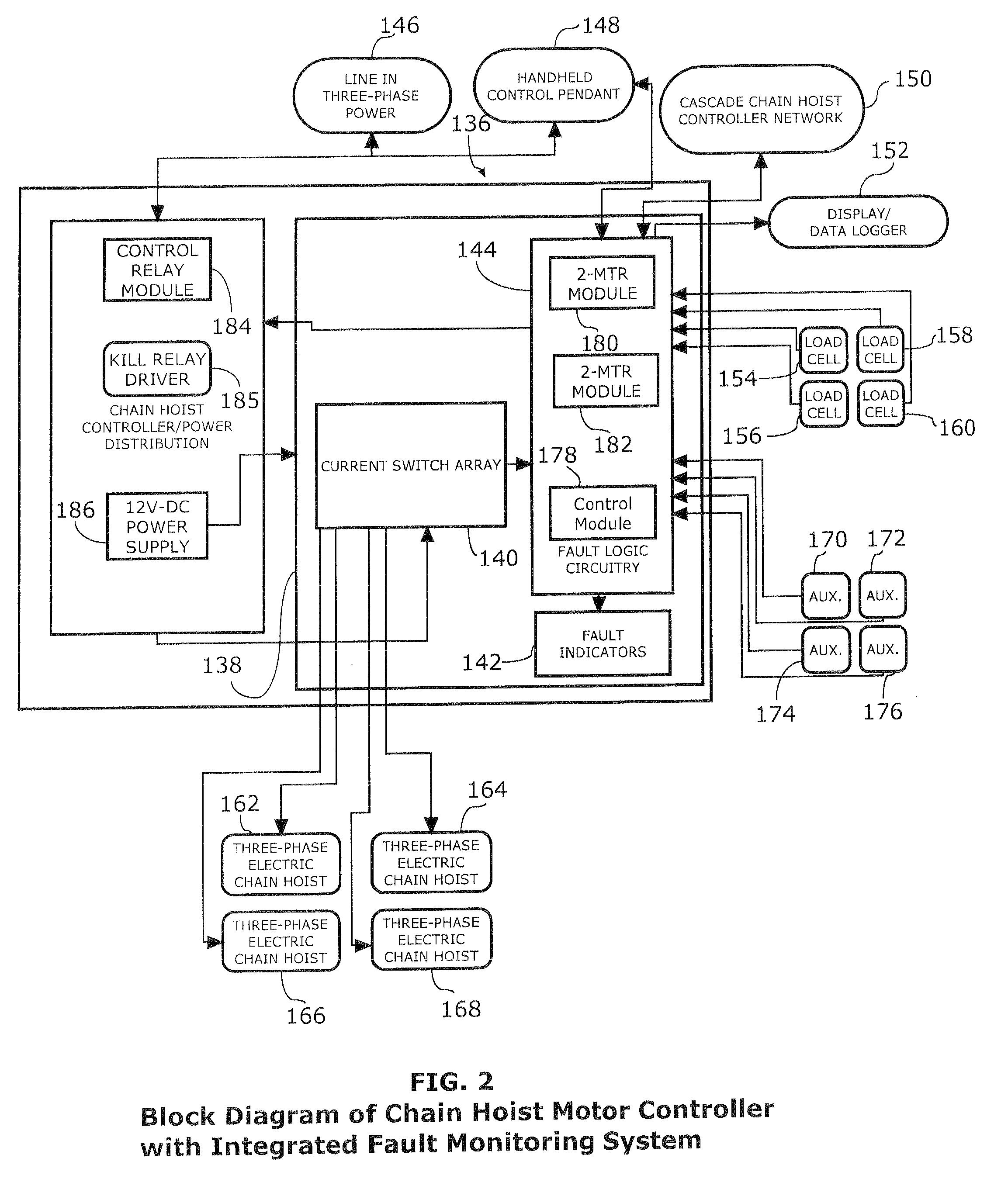 cm shopstar wiring diagram