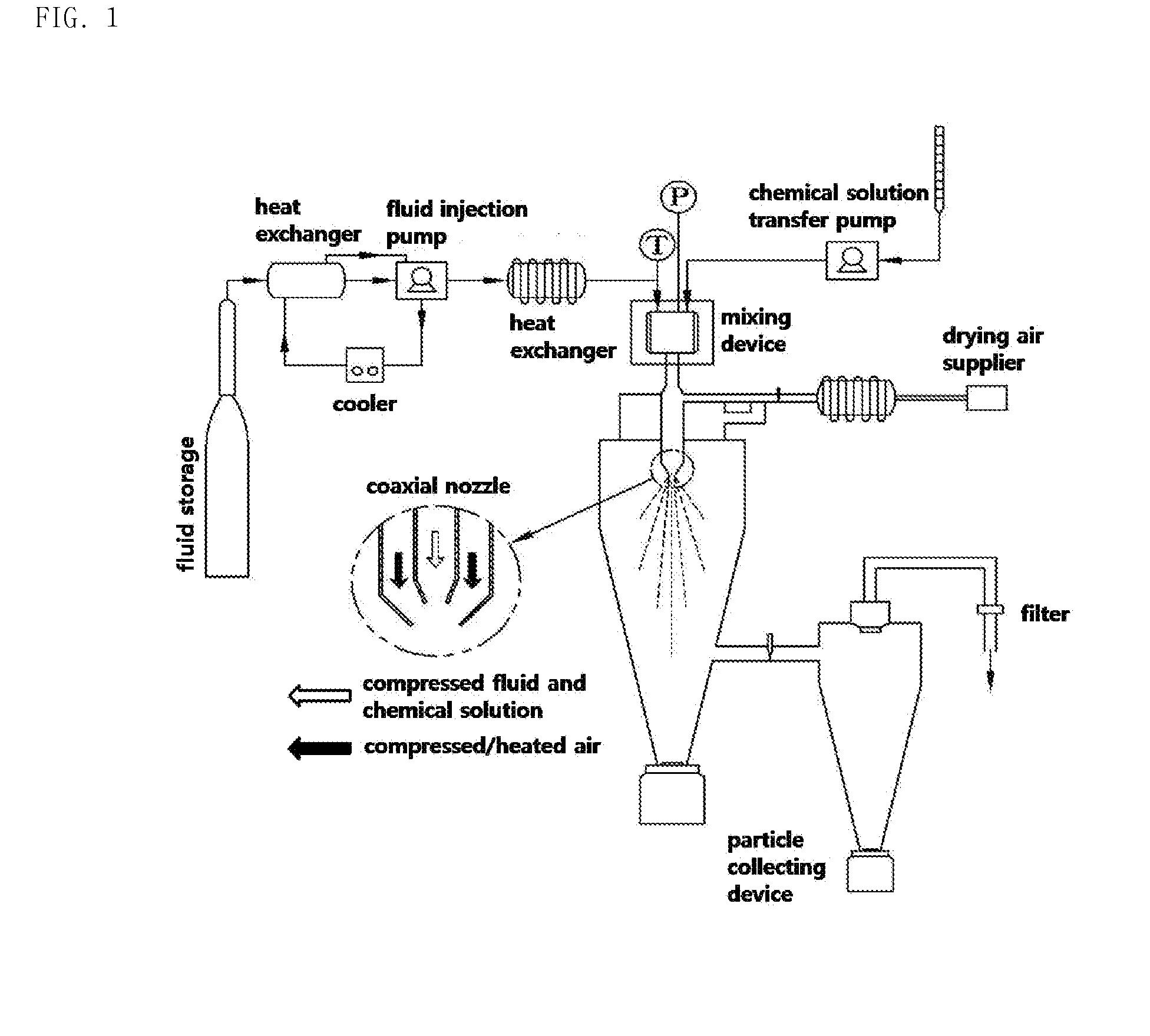 Calcium Stearate Manufacturing Process