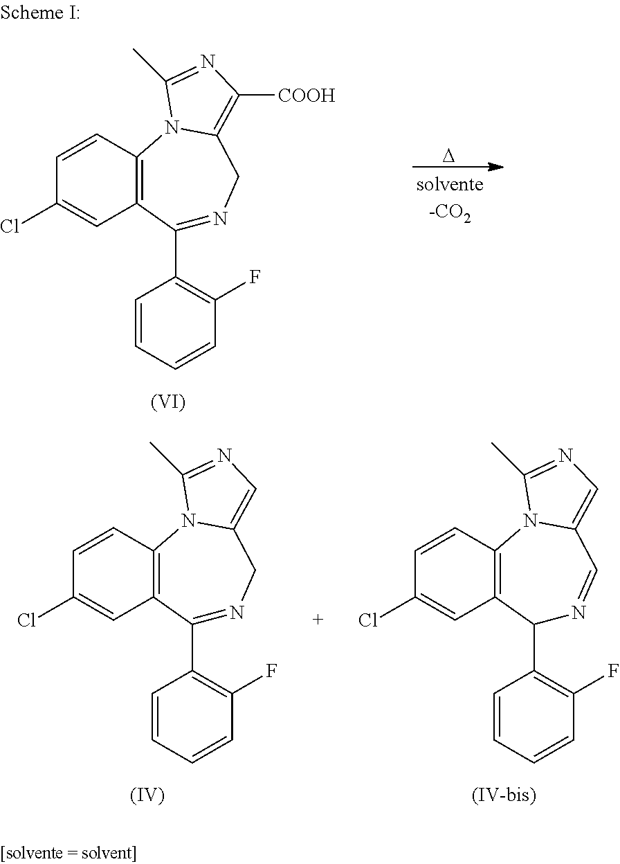 DRUG SYNTHESIS INTERNATIONAL: MIDAZOLAMA short-acting