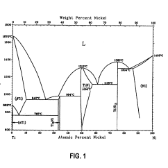 How To Draw A Phase Diagram 2004 Ford F150 Speaker Wiring Patent Us20120039740 Processing Of Nickel Titanium