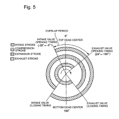 Valve Timing Diagram For 4 Stroke Diesel Engine Jeep Cherokee Wiring 1998 Patent Us20120042649 Exhaust Lifting And Lowering