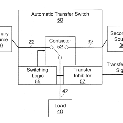Transfer Switch Wiring Diagram Modine Pdp 150 Patent Us20120090966 Automatic With