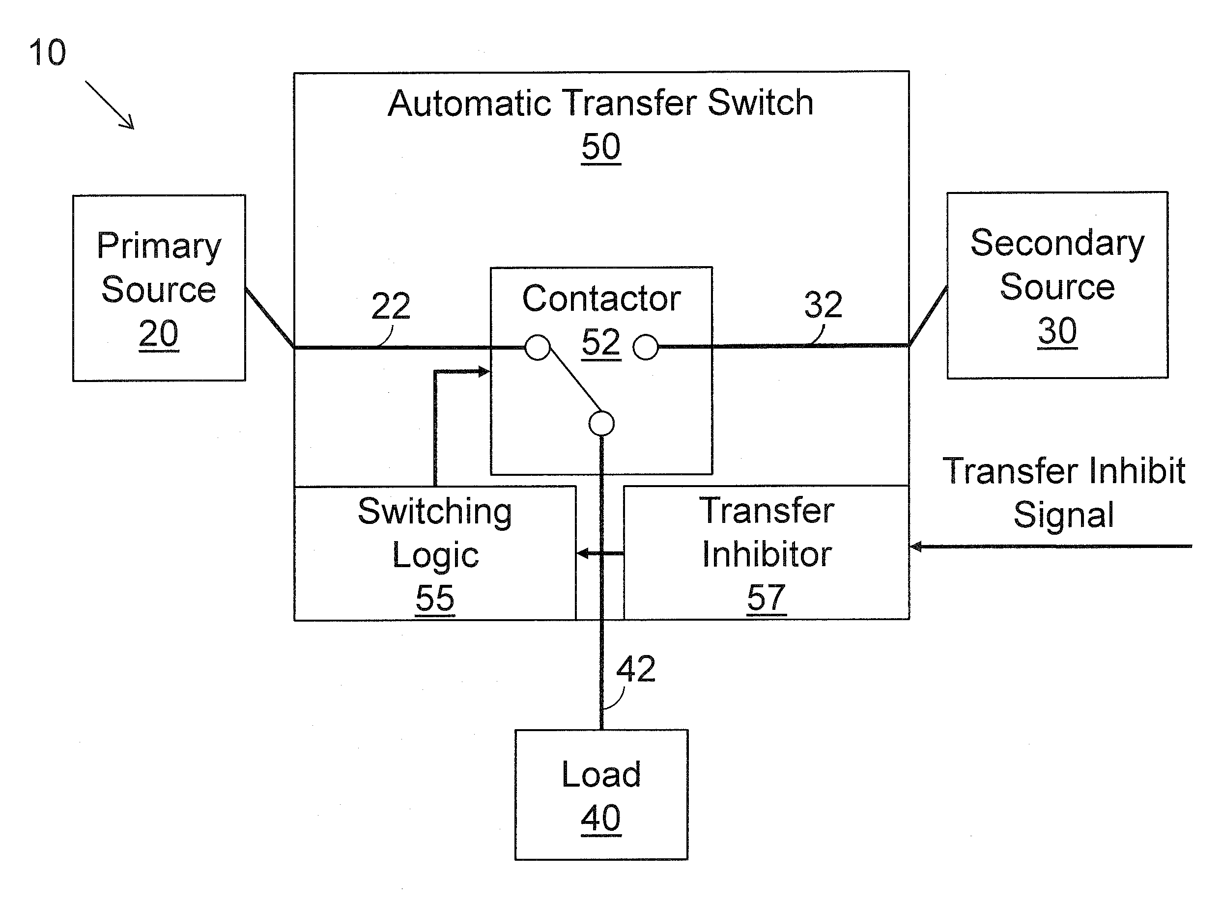 automatic transfer switch wiring diagram ford f350 7 pin trailer patent us20120090966 with