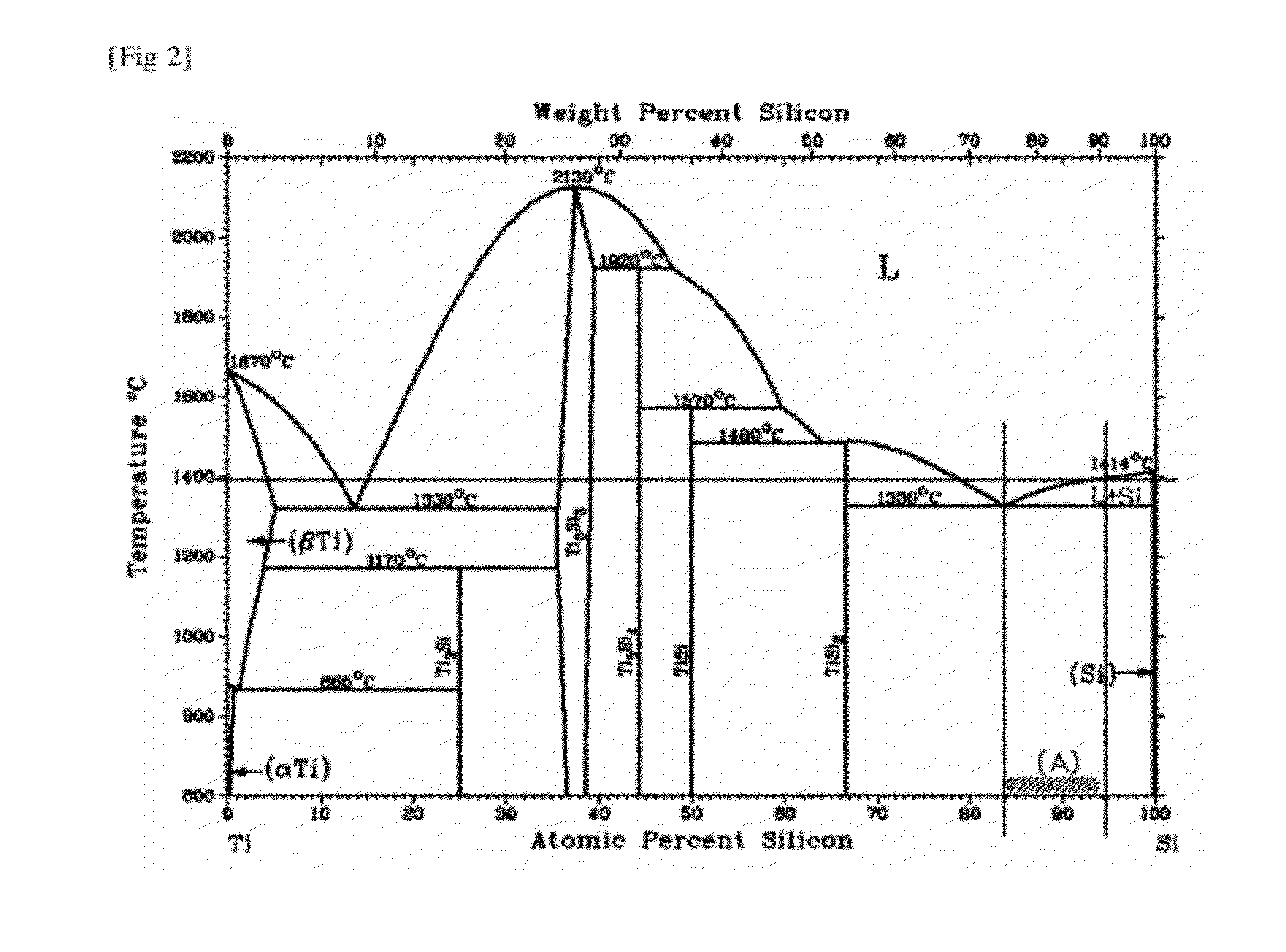 asm phase diagram ac solid state relay wiring patent us20120107512 binder for rbsc assembly and method