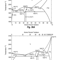 4140 Steel Phase Diagram 2006 Nissan Sentra Engine Iron Carbide Diagrams Tin