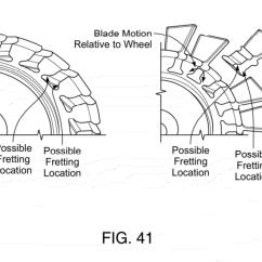 1955 Chevy Wiring Diagram Pv Installation F 35b Engine Auto Electrical 2010 Pt Cruiser Fuse 1962 Ford F100 Katolight 2013 Vw Navigation 55 Brake