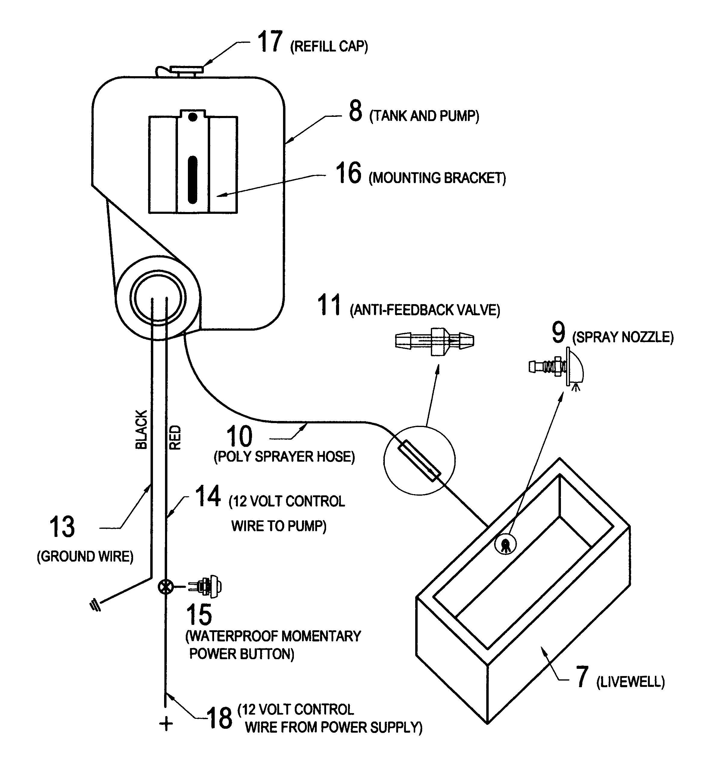 lowes boat electrical wiring diagrams