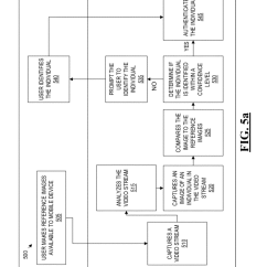 Case 530 Tractor Wiring Diagram Briggs And Stratton Ignition Coil 220 Garden