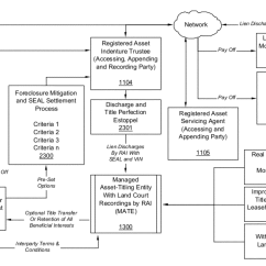 Mortgage Process Diagram 7 Way Wiring Trailer Patent Us20120254045 System And Method For Managing