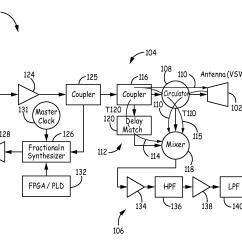 Fmcw Radar Block Diagram How To Use Data Flow Patent Us20130214963 High Sensitivity Single Antenna