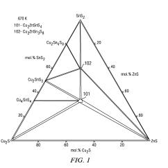 Normal Boiling Point Phase Diagram Venn Fiction Vs Nonfiction One Component Calcite