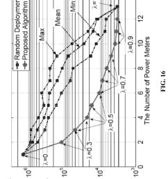 patent drawing [ 1946 x 2621 Pixel ]