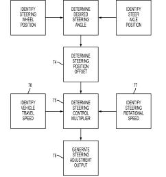 patent drawing [ 1843 x 2495 Pixel ]