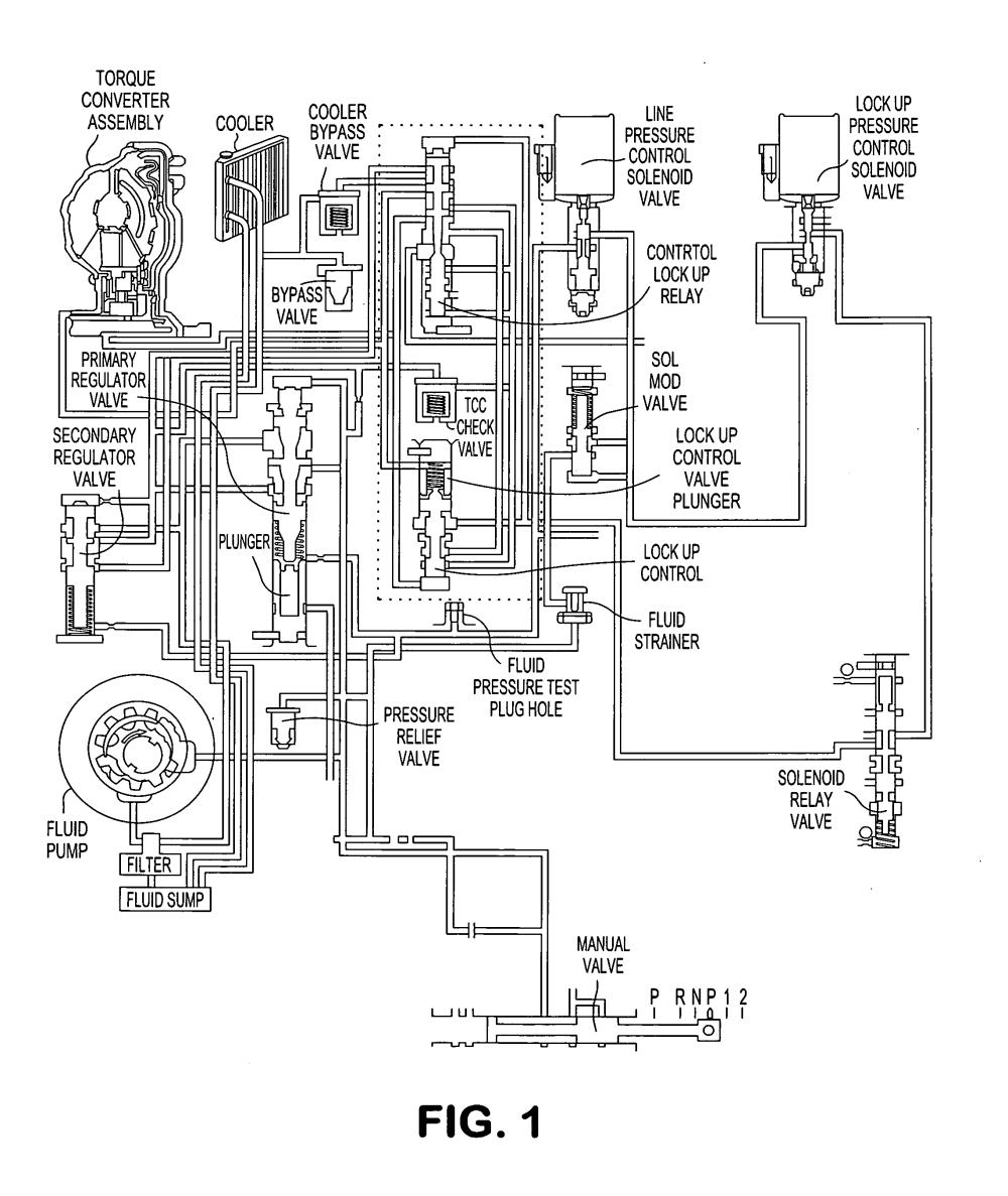 medium resolution of 4l80e transmission external wiring diagram 4l80e pump 4l60e transmission wiring connector diagram 4l60e transmission external wiring diagram