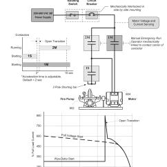 Fire Pump Wiring Diagram Bmw X5 Stereo Jockey Control Panel