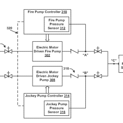 Fire Pump Control Panel Wiring Diagram Project Server 2010 Architecture Pdf 42