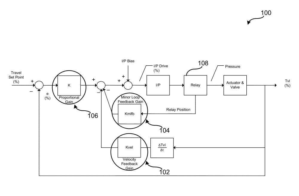medium resolution of patent us20130345834 methods and system for minor loop feedback rh google com na wire diagram for two dvc 4 ohm 15 s 4 ohm dvc wiring