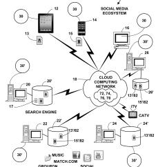 Federal Signal Pa300 Siren Wiring Diagram 2001 Pt Cruiser Stereo Ss2000sm