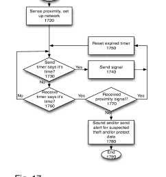 telephone jack wiring color code telephone image n telephone wiring diagram images on telephone jack wiring [ 1964 x 2374 Pixel ]