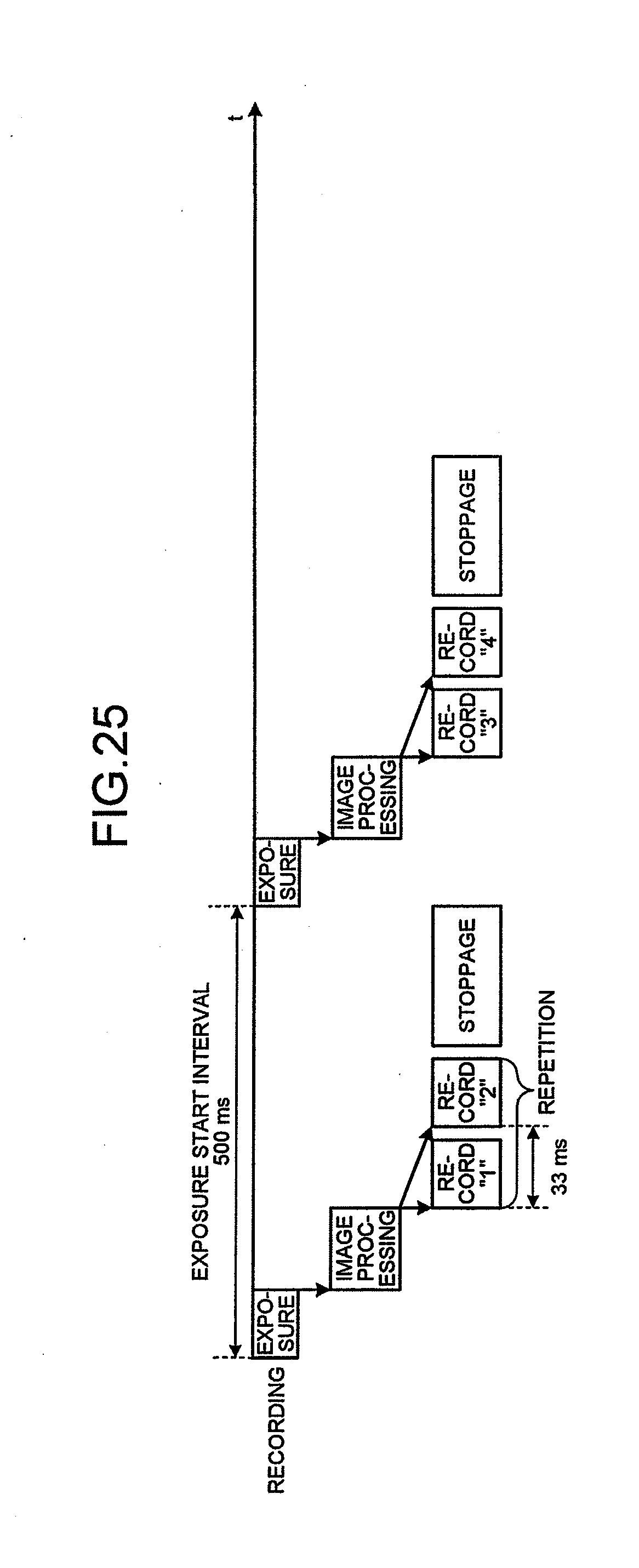 Pinhole Camera Diagram Cs307 Synthetic Cameras