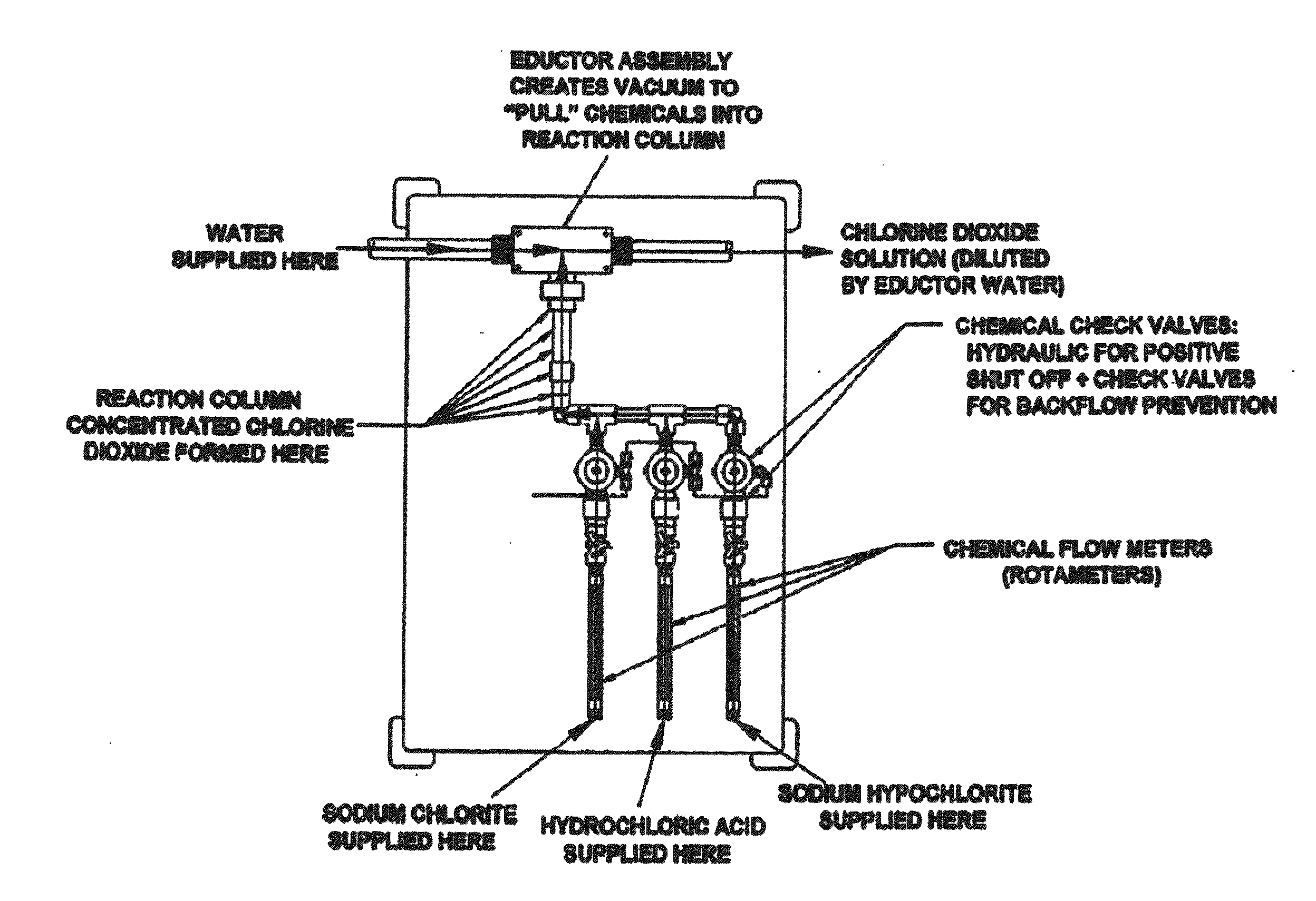 Drinking Water Treatment Process Flow Diagram