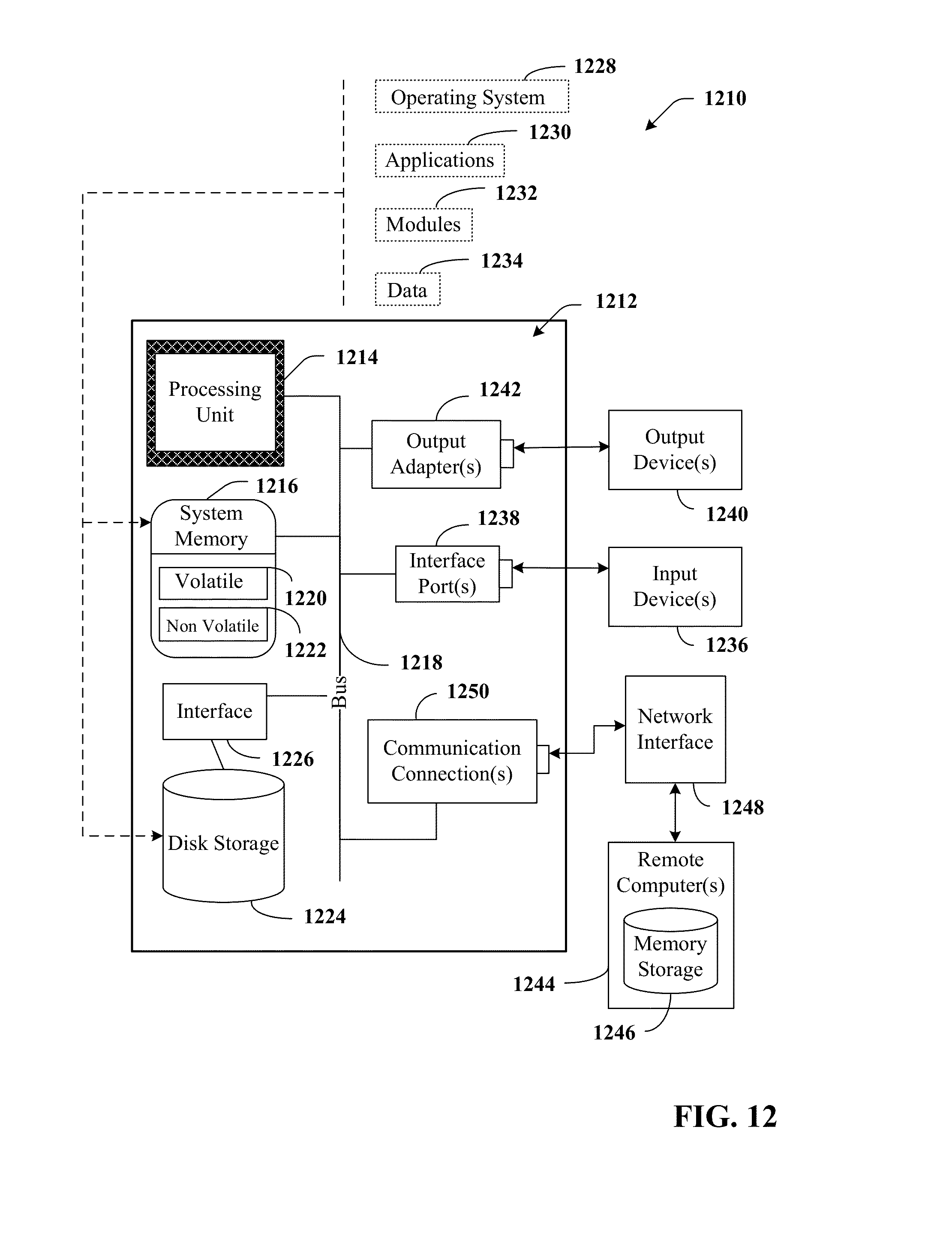 logical data flow diagram 7 wire for trailer plug network functional decomposition
