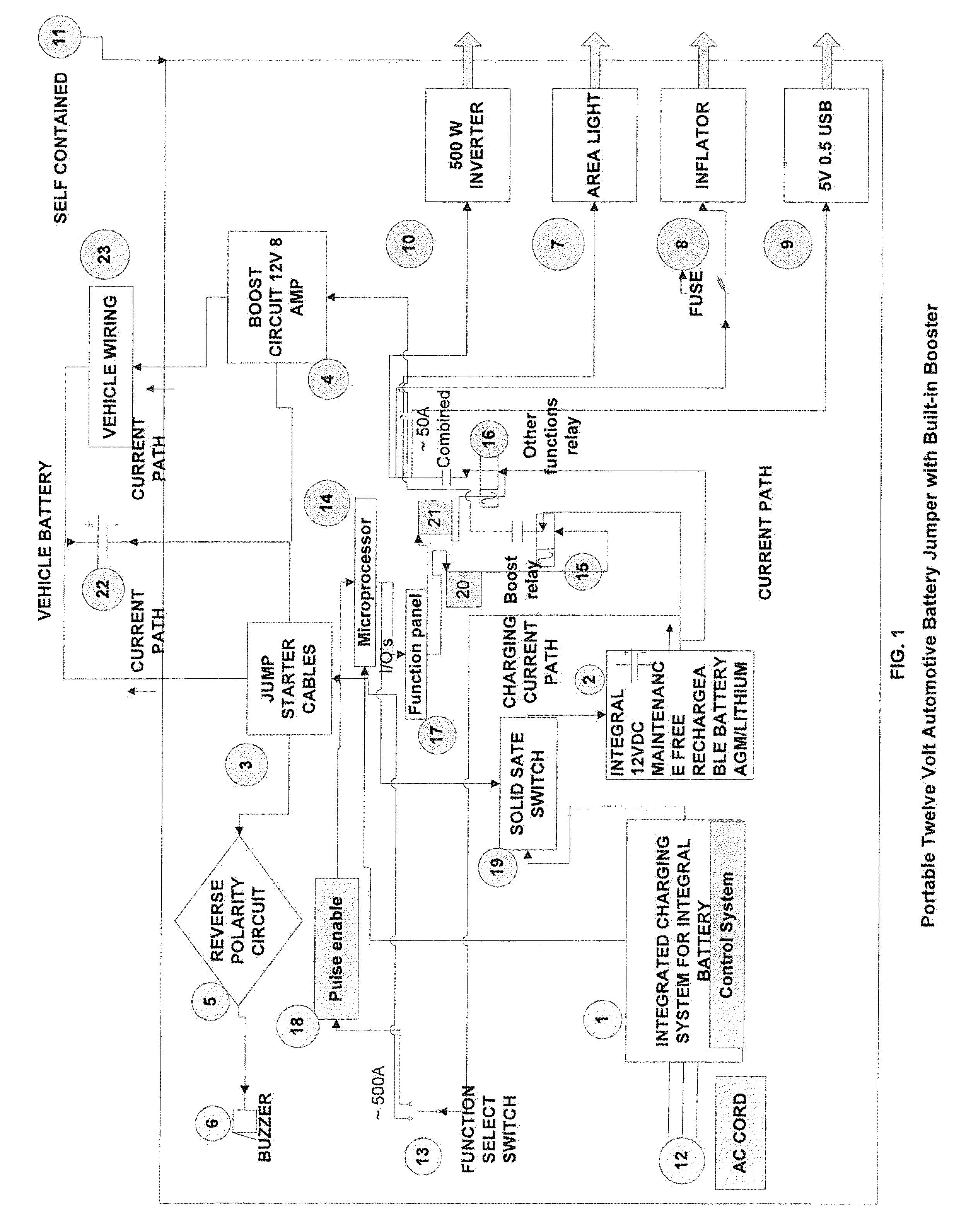 Car Starter Internal Wiring Diagram Car Starter Motor