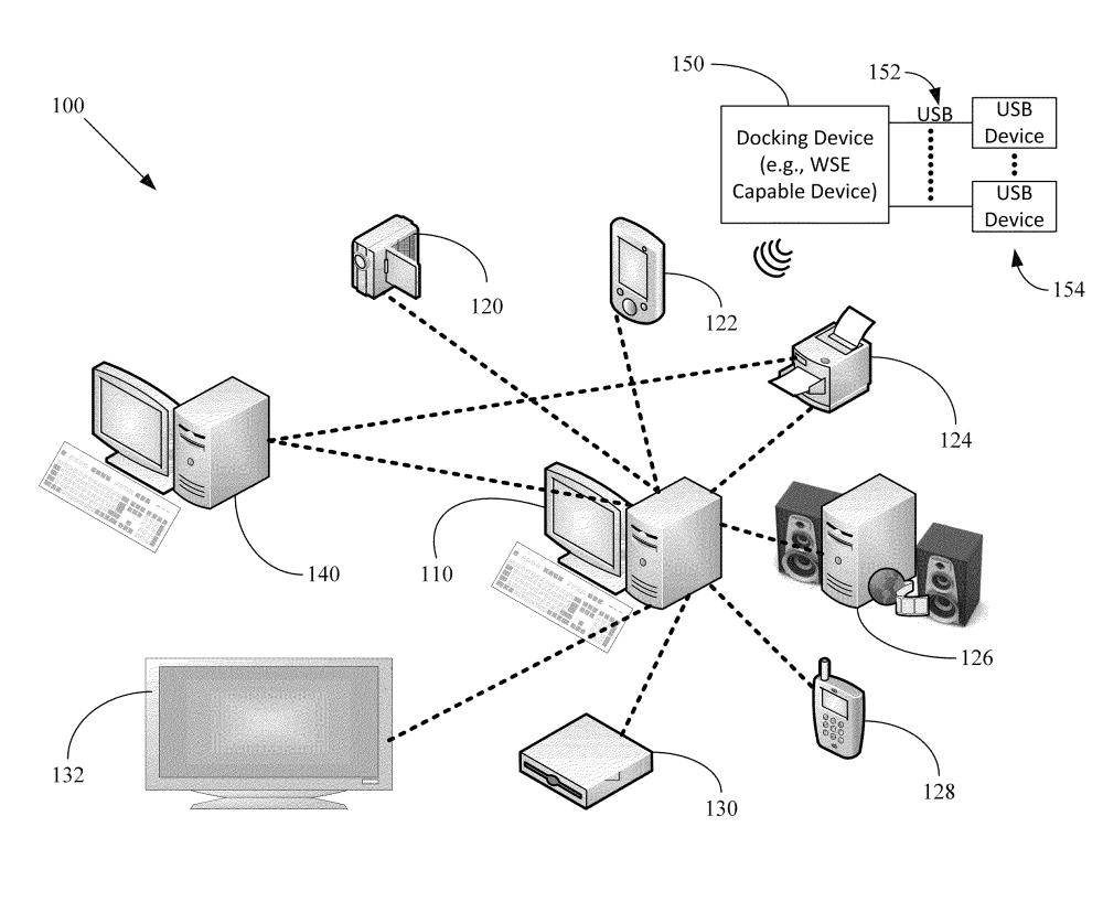 medium resolution of similiar xbox wired controller wiring diagram keywords 360 controller dolphin on xbox 360 wired controller wiring