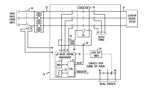 Patent US20140209415  Emergency BackUp Power System For