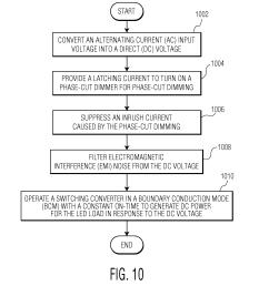 2009 nissan versa fuse box diagram wiring diagram shrutiradio patent2009 nissan versa fuse box diagram wiring [ 2094 x 2426 Pixel ]