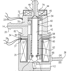 1989 Ez Go Golf Cart Wiring Diagram Photosynthesis Step By Patent Us6199587 Solenoid Valve With Permanent Magnet