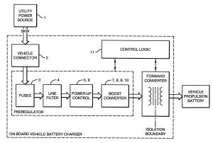 Gem E825 Battery Diagram