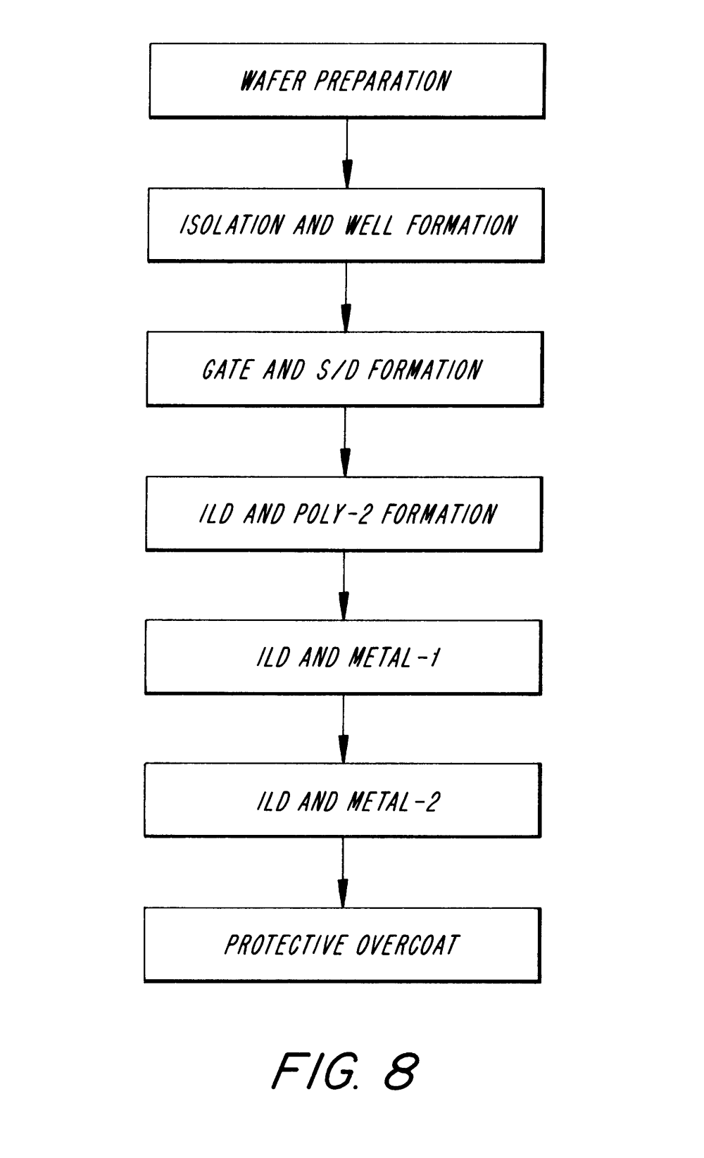 medium resolution of block diagram nitric acid