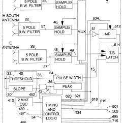 Avionics Wiring Diagram Symbols 1991 Toyota Pickup Alternator Schematic Free Engine Image