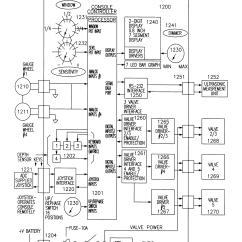 John Deere 2750 Alternator Wiring Diagram Fender Telecaster 3 Way 955 1420 Manual E Books On